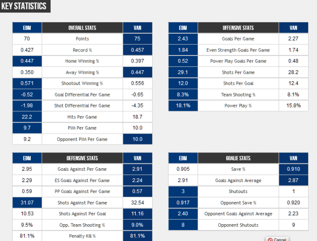 2015-edmonton-oilers-vs-2015-vancouver-can2ucks